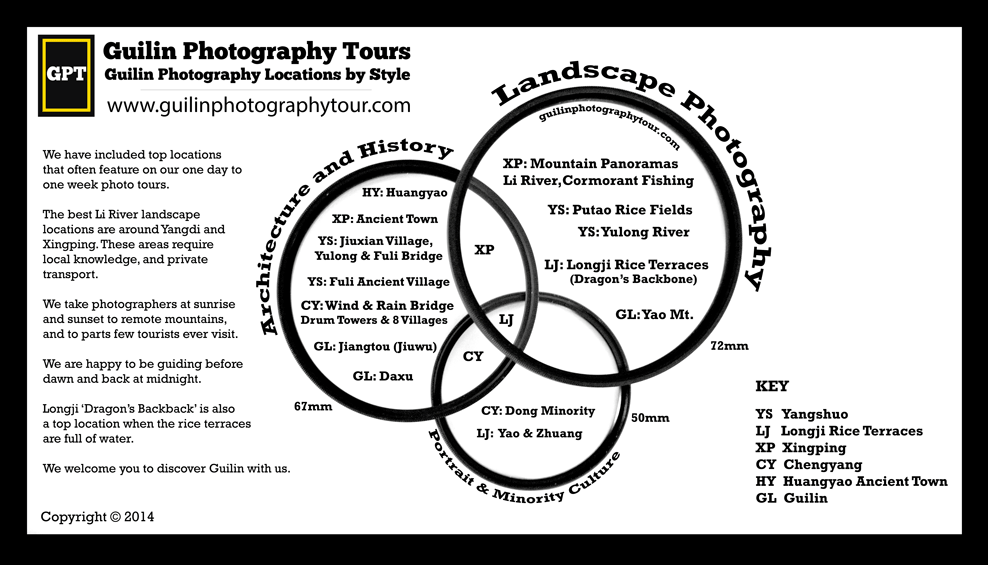 Guilin Photography Locations Infographic Shows Photography Locations by Style of Photography